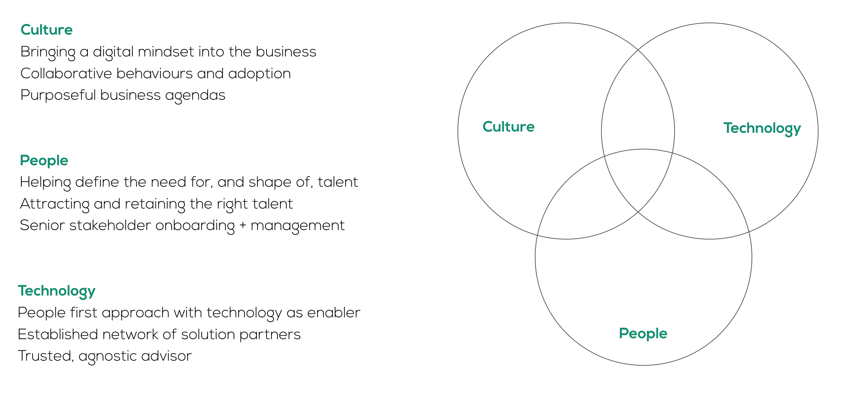 The Defining Challenge Of Our Time >> Digital promise for HR Transformation - We Are Atmosphere